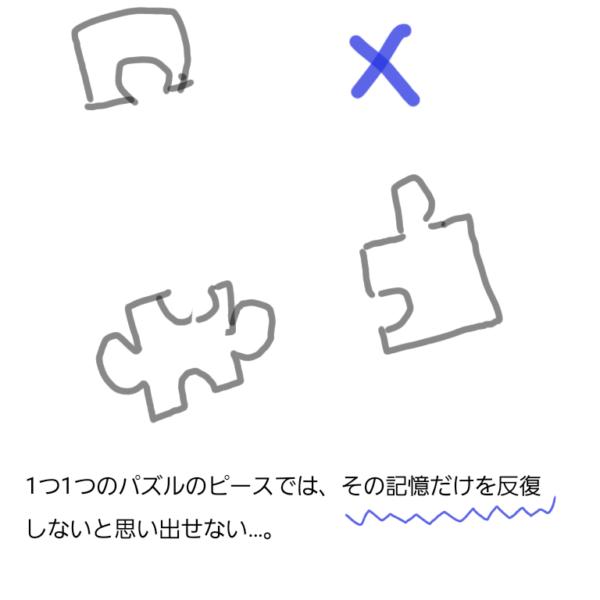 パズル単品