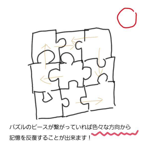 組み合わさったパズル